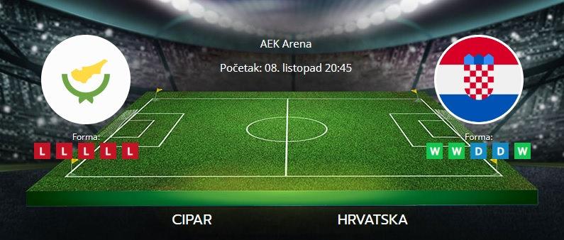 Tipovi za Cipar vs. Hrvatska, 8. listopad 2021., kvalifikacije za SP