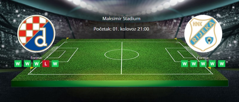 Tipovi za Dinamo vs. Rijeka, 1. kolovoz 2021., Prva HNL