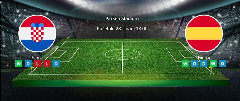 Tipovi za Hrvatska vs. Španjolska, 28. lipanj 2021., Europsko prvenstvo