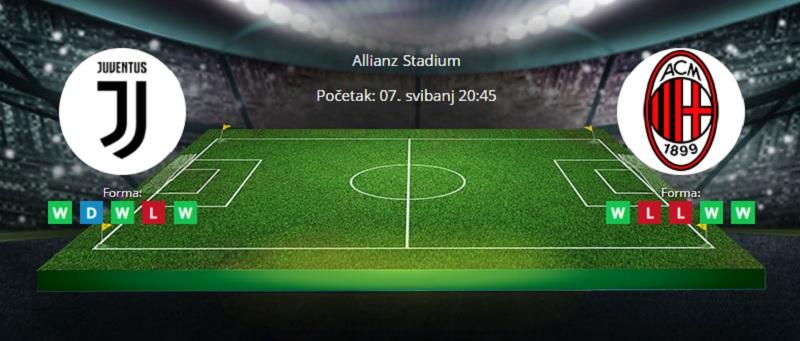 Tipovi za Juventus vs. Milan, 7. svibanj 2021. - Serie A