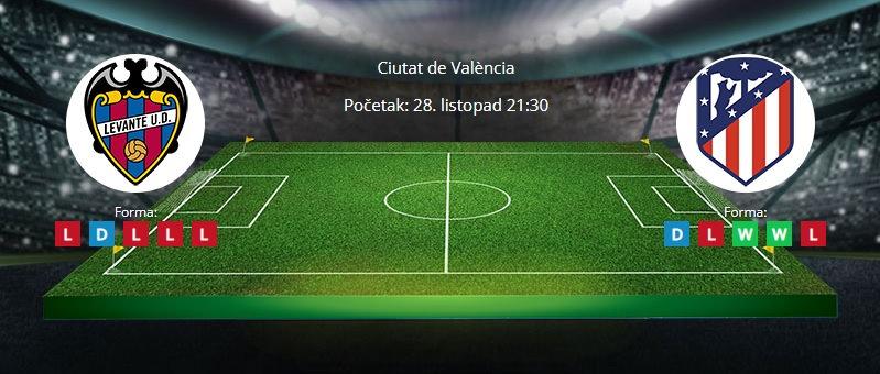 Tipovi za Levante vs. Atletico, 28. listopada 2021., La Liga