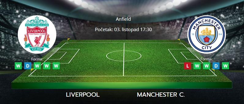 Tipovi za Liverpool vs. Manchester City, 3. listopad 2021., Premiership
