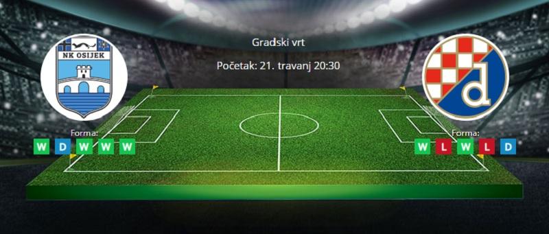 Tipovi za Osijek vs Dinamo 21. travanj 2021. - HNL