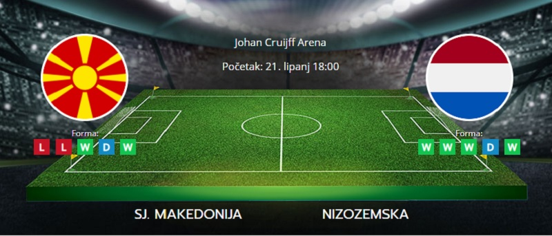 Tipovi za Sjeverna Makedonija vs. Nizozemska, 21. lipanj 2021., Europsko prvenstvo