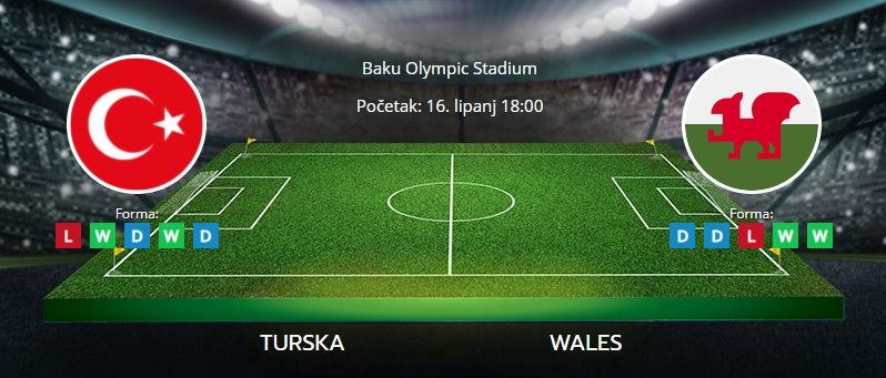 Tipovi za Turska vs Wales, 16. lipanj 2021., Europsko prvenstvo